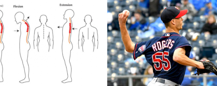 Training thoracic spine example